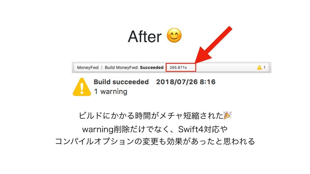 After  Ϗϧυʹ͔͔Δ͕ؒϝνϟॖ͞Εͨ XBSOJOHআ͚ͩͰͳ͘ɺ4XJGU...