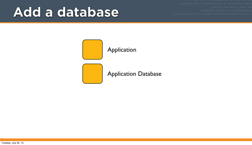 Application Application Database Add a database...