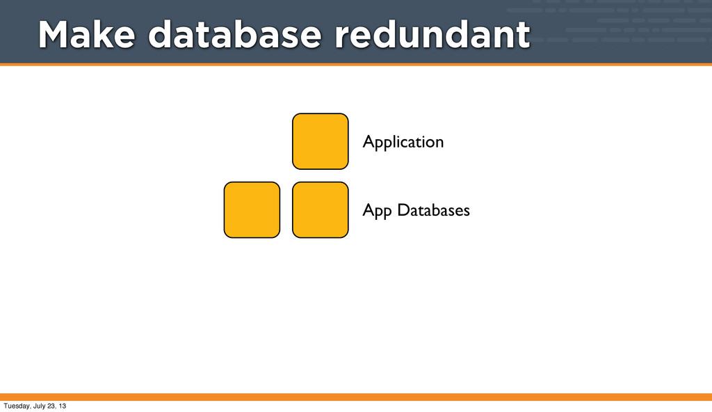 Application App Databases Make database redunda...