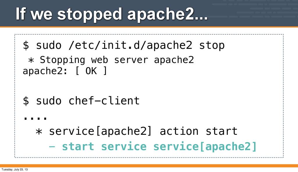 If we stopped apache2... $ sudo /etc/init.d/apa...