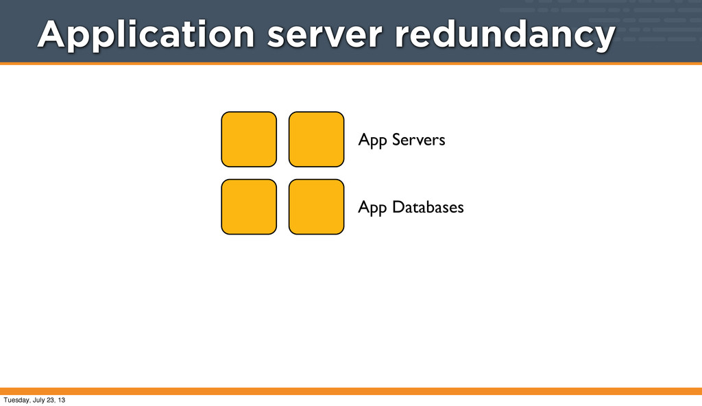App Servers App Databases Application server re...