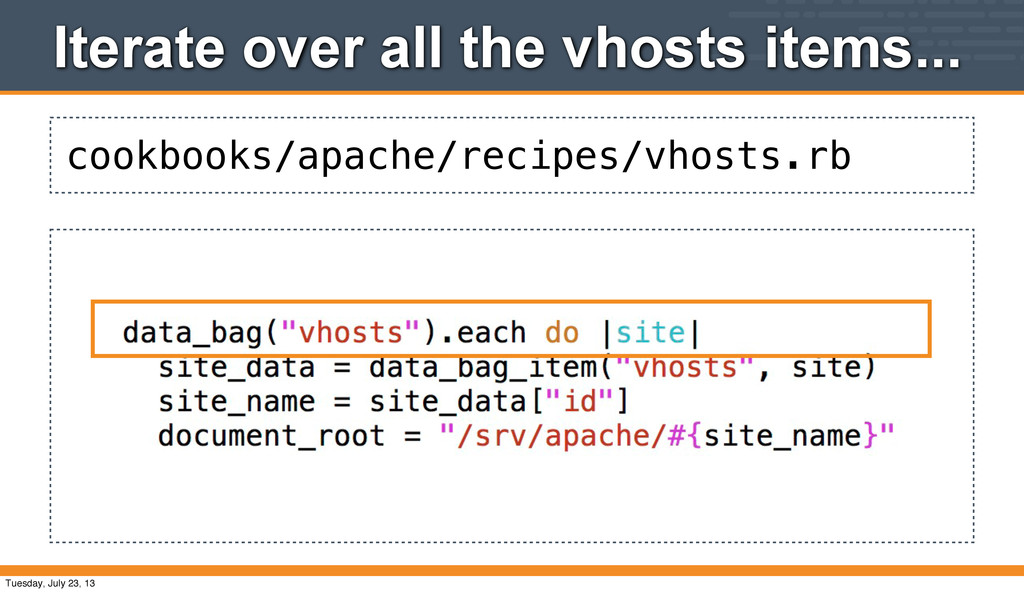 cookbooks/apache/recipes/vhosts.rb Iterate over...