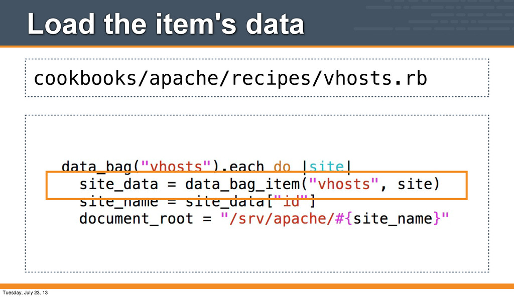 cookbooks/apache/recipes/vhosts.rb Load the ite...