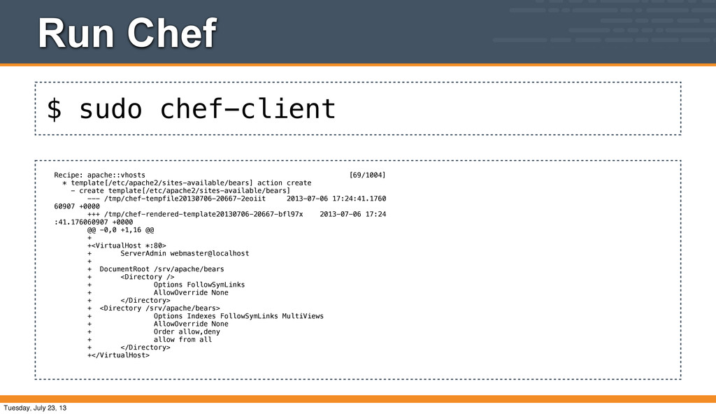 $ sudo chef-client Run Chef Recipe: apache::vho...