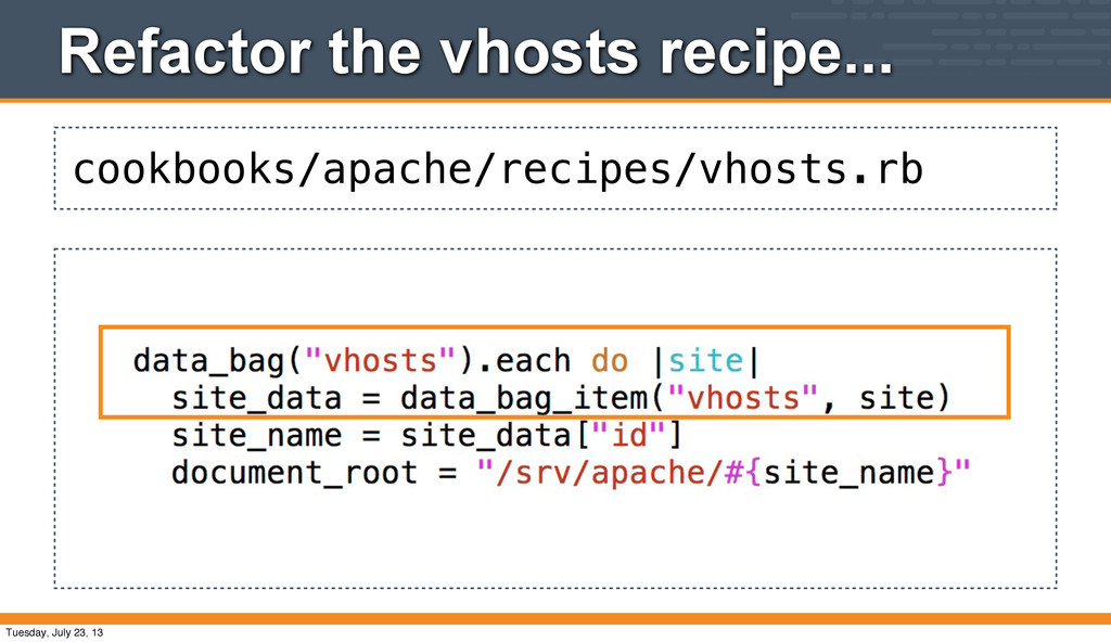 cookbooks/apache/recipes/vhosts.rb Refactor the...