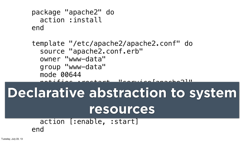 """package """"apache2"""" do action :install end templa..."""