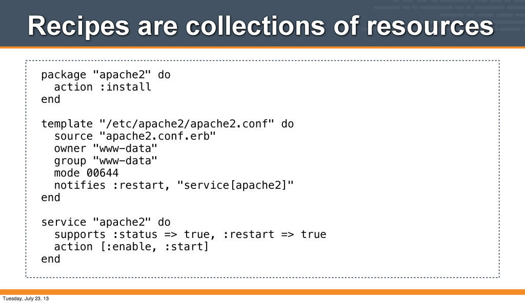 """Recipes are collections of resources package """"a..."""