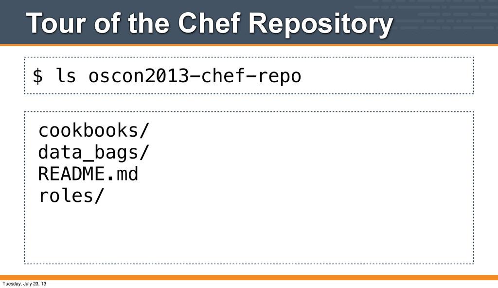 $ ls oscon2013-chef-repo Tour of the Chef Repos...