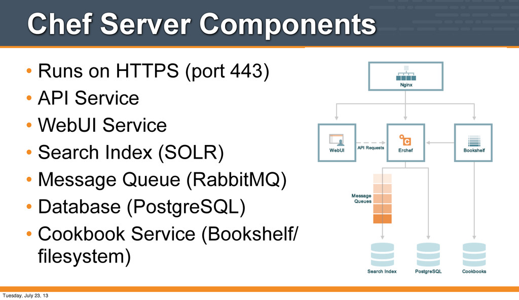 Chef Server Components • Runs on HTTPS (port 44...
