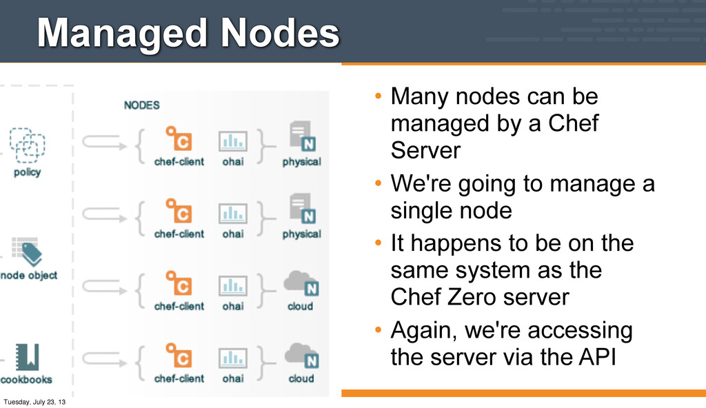 Managed Nodes • Many nodes can be managed by a ...