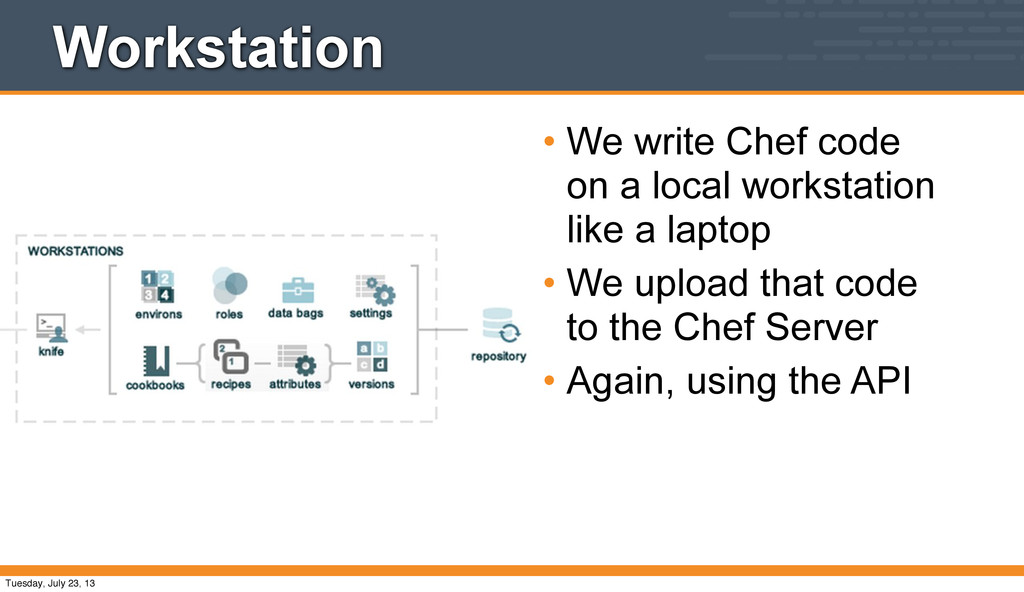 Workstation • We write Chef code on a local wor...