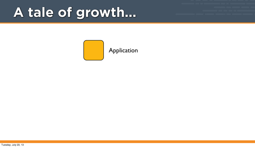 Application A tale of growth... Tuesday, July 2...