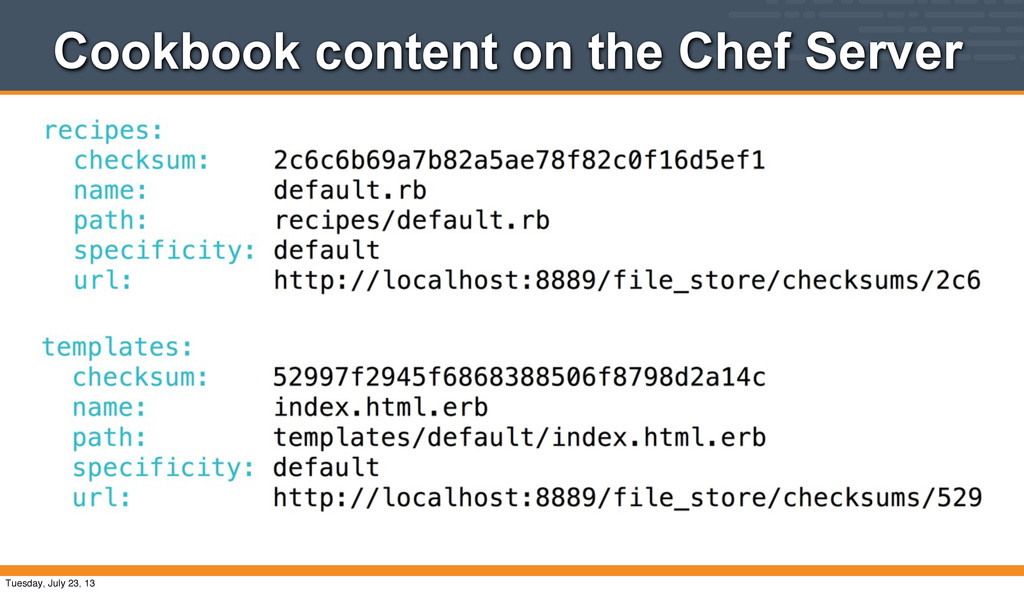 Cookbook content on the Chef Server Tuesday, Ju...