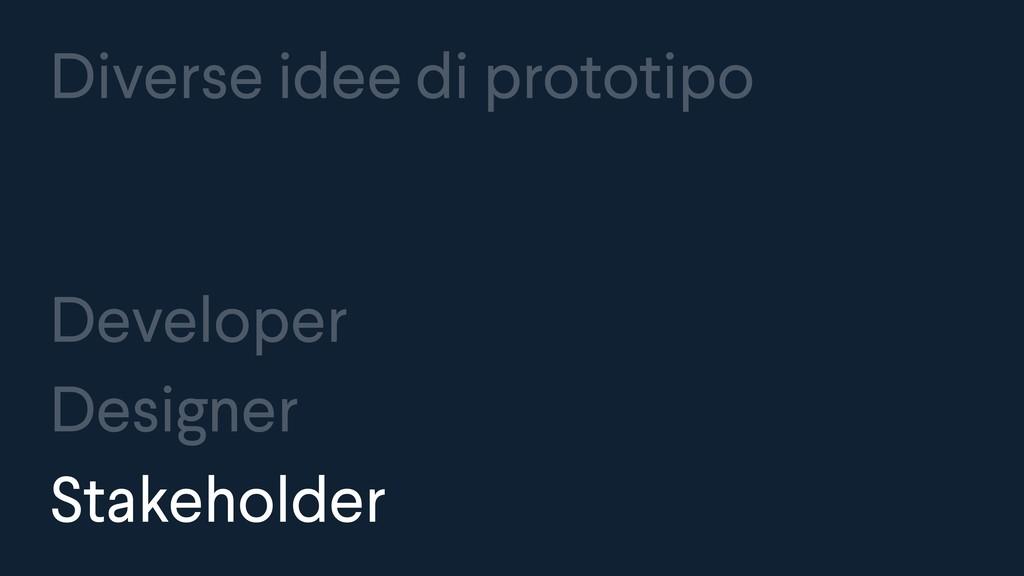Developer Designer Stakeholder Diverse idee di ...