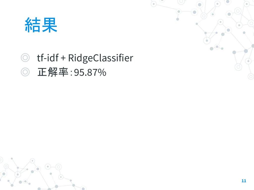 結果 ◎ tf-idf + RidgeClassifier ◎ 正解率:95.87% 11