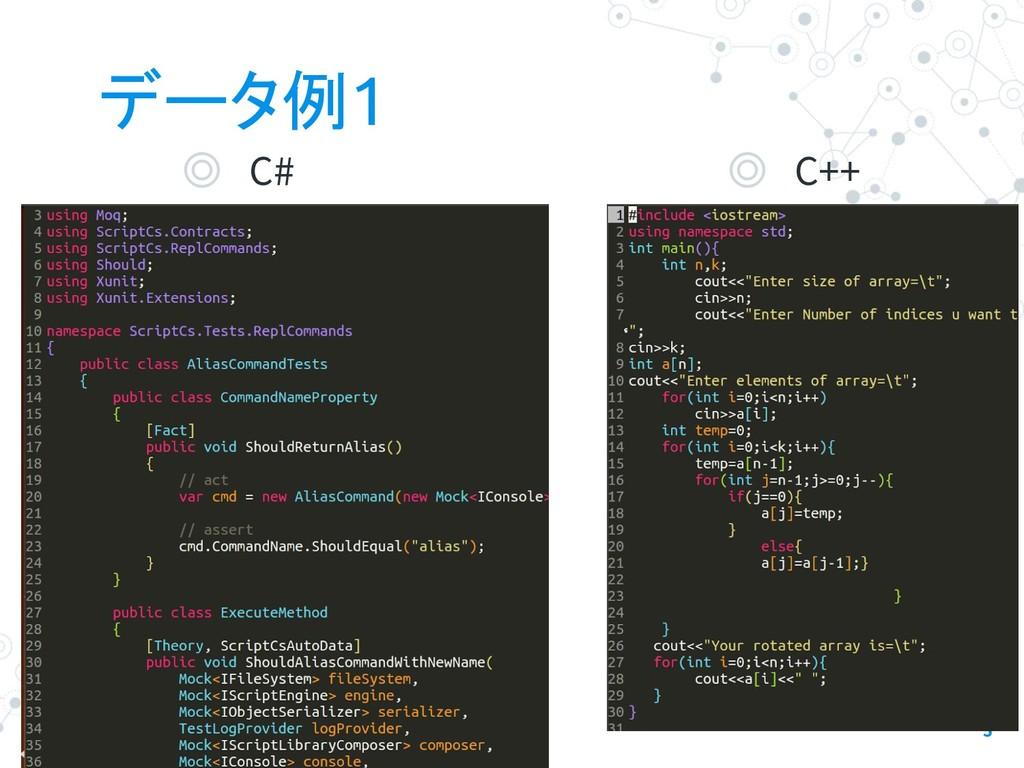 データ例1 ◎ C# 5 ◎ C++