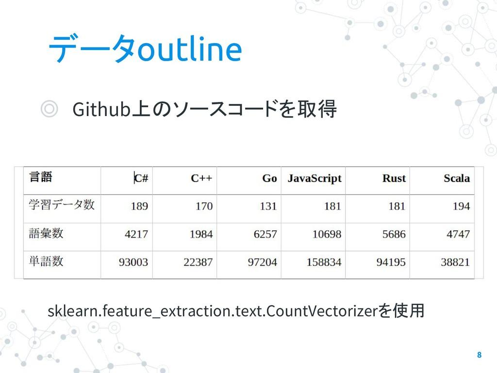 データoutline ◎ Github上のソースコードを取得 8 sklearn.featur...