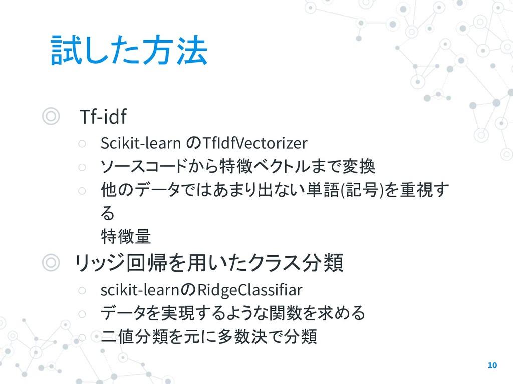 試した方法 ◎ Tf-idf ○ Scikit-learn のTfIdfVectorizer ...