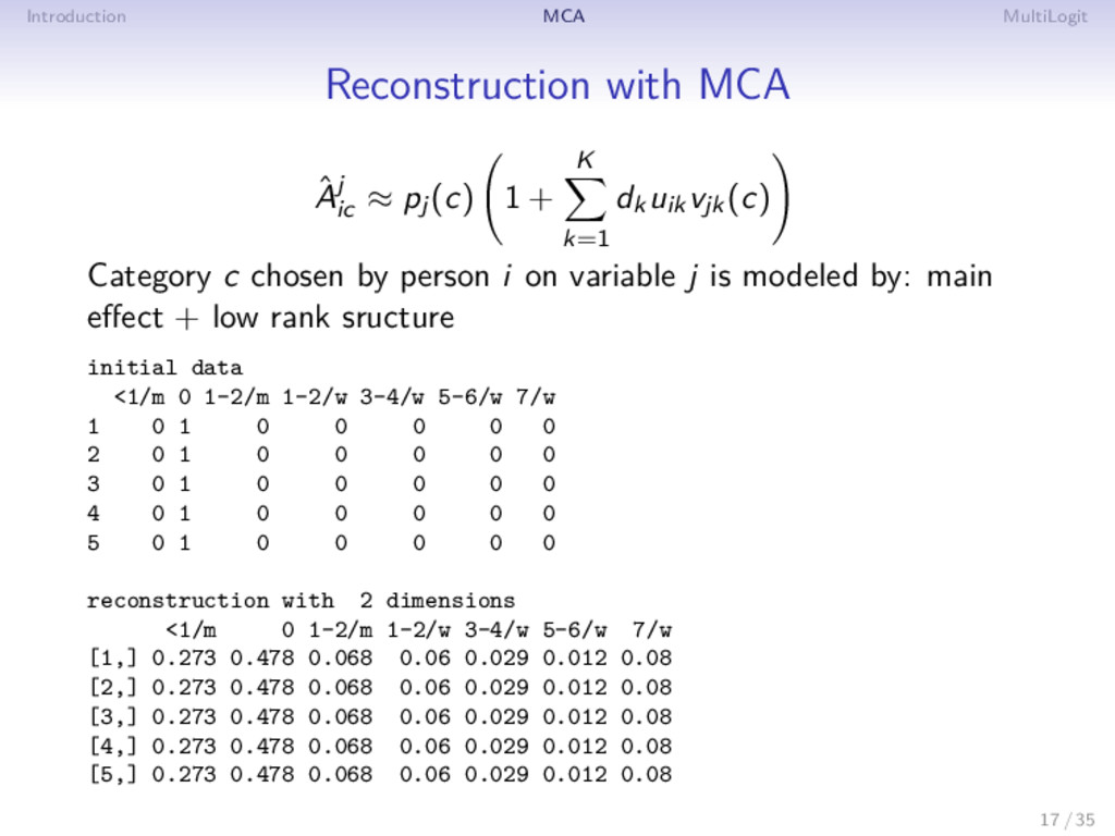 Introduction MCA MultiLogit Reconstruction with...