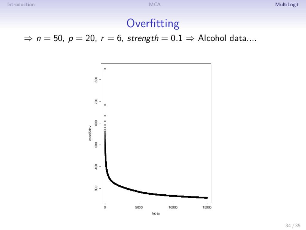 Introduction MCA MultiLogit Overfitting ⇒ n = 50...