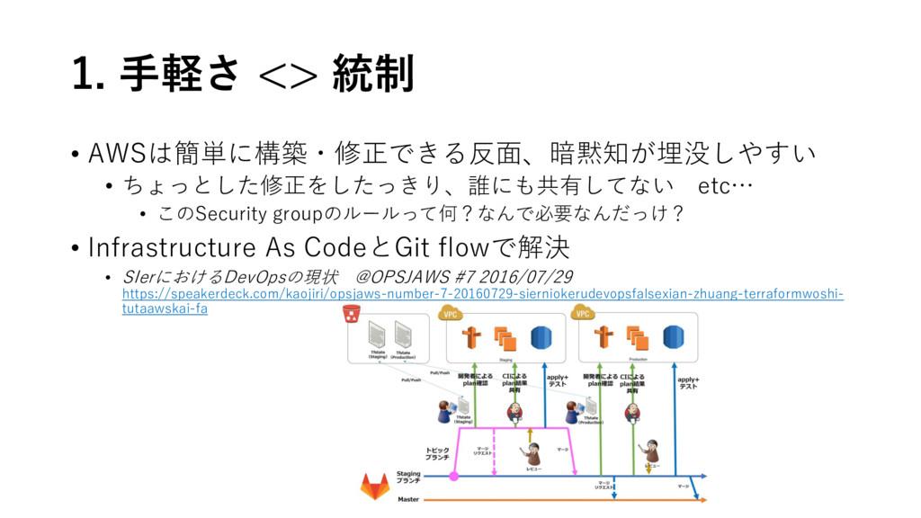 1. 手軽さ <> 統制 • AWSは簡単に構築・修正できる反面、暗黙知が埋没しやすい • ち...