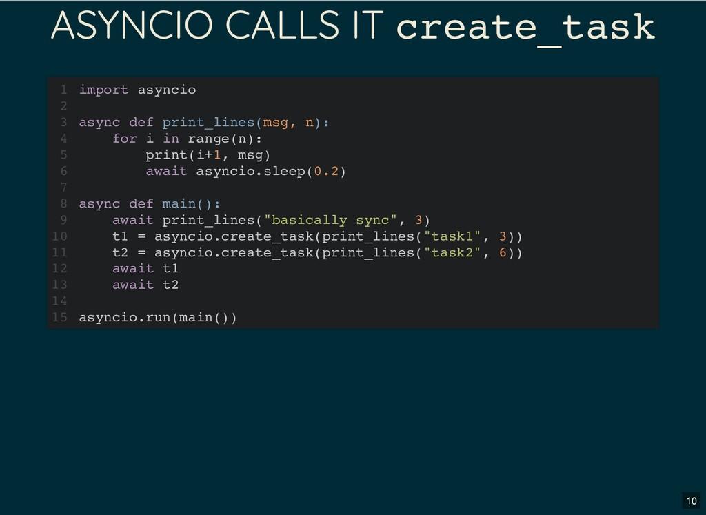 ASYNCIO CALLS IT create_task import asyncio asy...