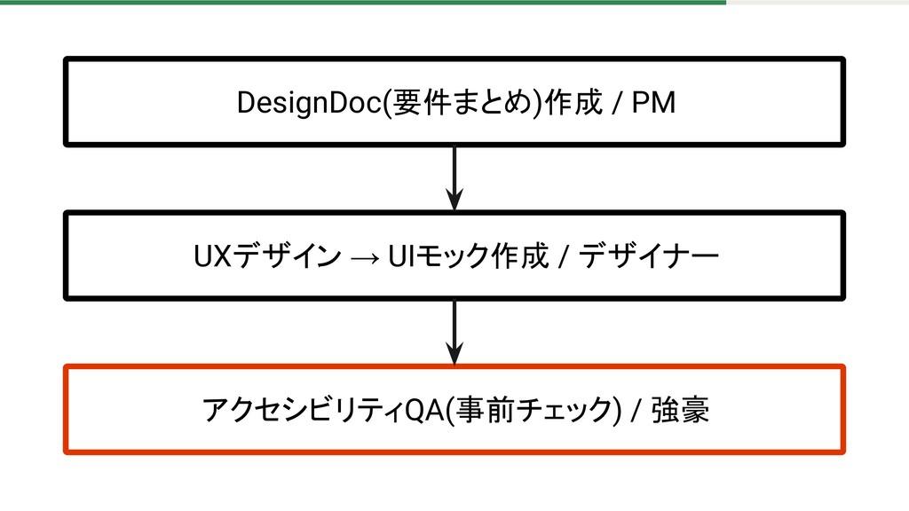 DesignDoc(要件まとめ)作成 / PM UXデザイン → UIモック作成 / デザイナ...