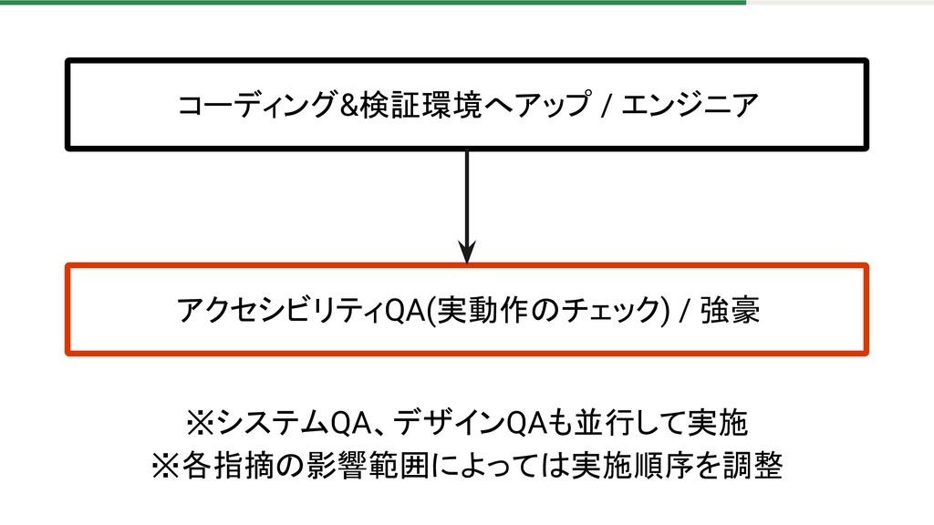 コーディング&検証環境へアップ / エンジニア アクセシビリティQA(実動作のチェック) / ...