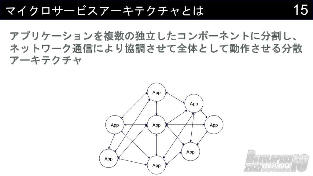 15 マイクロサービスアーキテクチャとは アプリケーションを複数の独立したコンポーネントに分割...