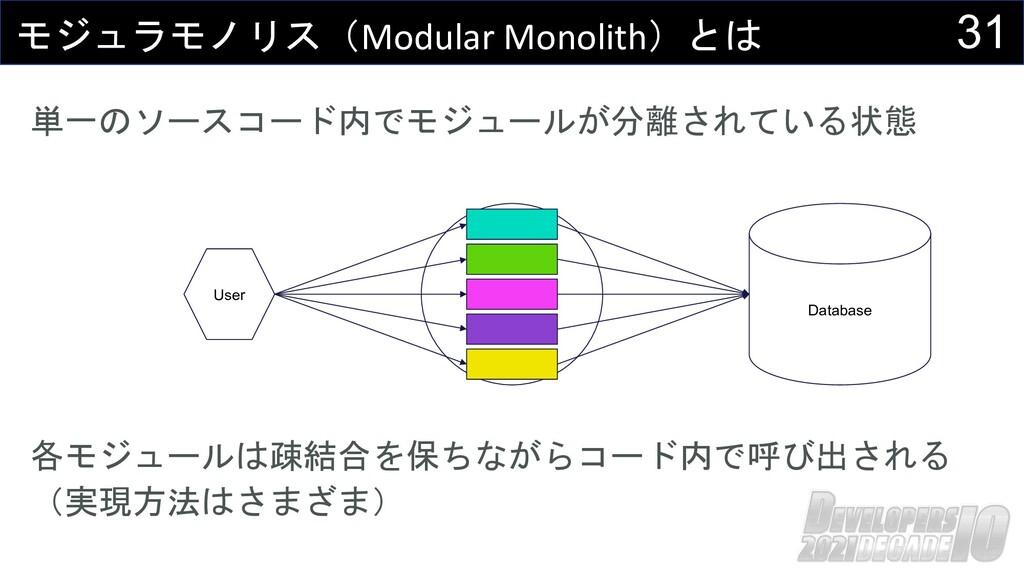 31 モジュラモノリス(Modular Monolith)とは Database User 単...