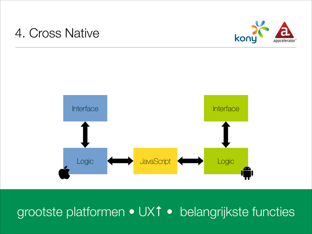 4. Cross Native grootste platformen • UX↑ • bel...