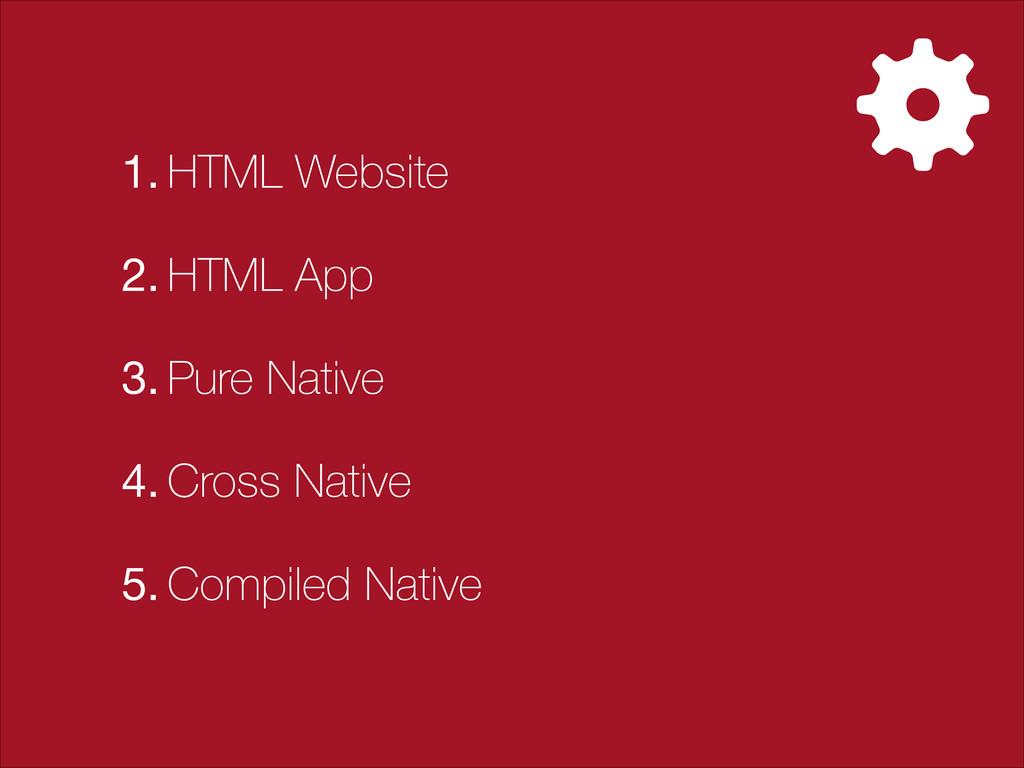 1. HTML Website 2. HTML App 3. Pure Native 4. C...