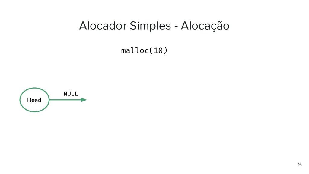 Alocador Simples - Alocação malloc(10) 16 Head ...
