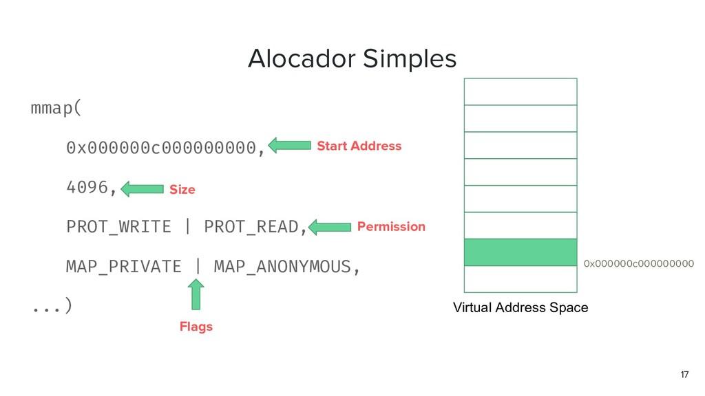 Alocador Simples 17 Virtual Address Space 0x000...