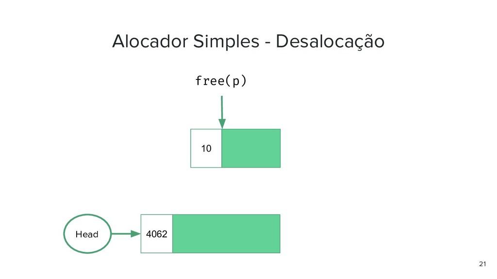 21 Alocador Simples - Desalocação 4062 Head fre...