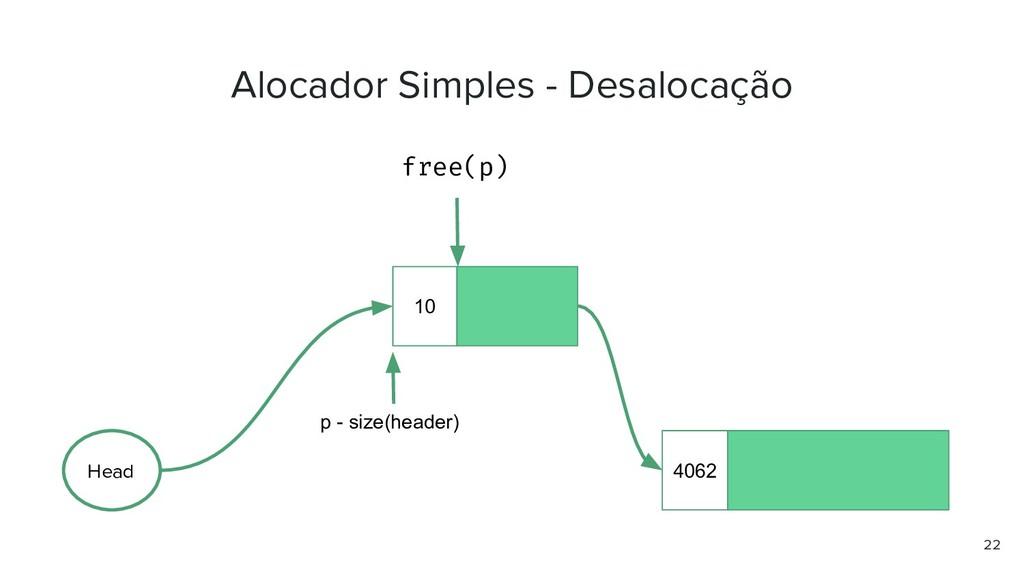 free(p) 10 p - size(header) 22 Alocador Simples...