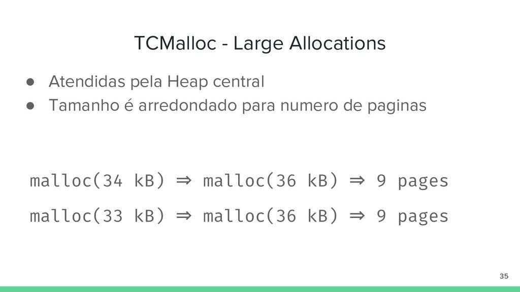 TCMalloc - Large Allocations ● Atendidas pela H...