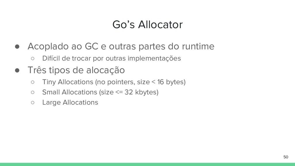 Go's Allocator ● Acoplado ao GC e outras partes...