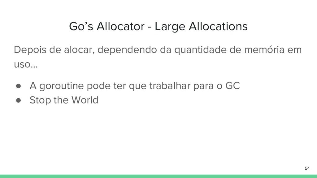 Go's Allocator - Large Allocations 54 Depois de...