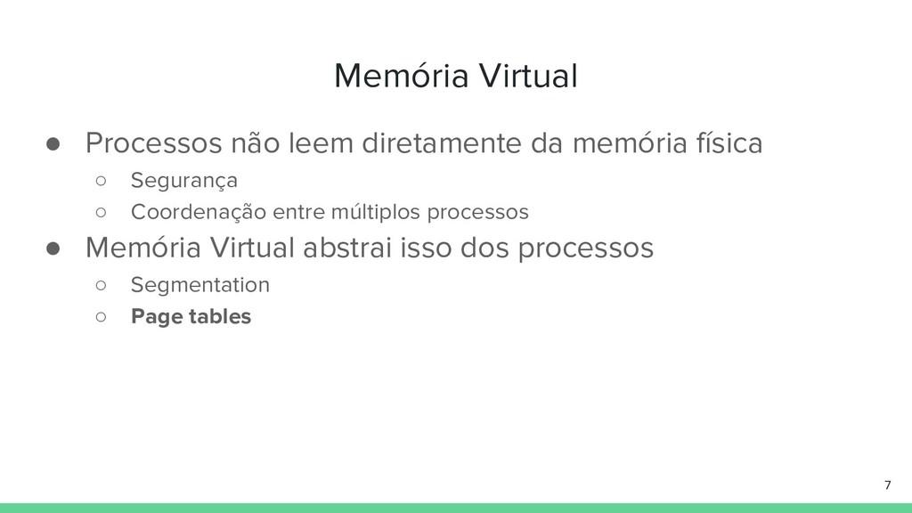 Memória Virtual ● Processos não leem diretament...