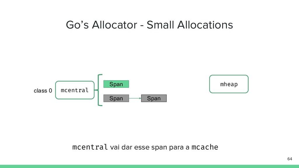 Go's Allocator - Small Allocations 64 mcentral ...