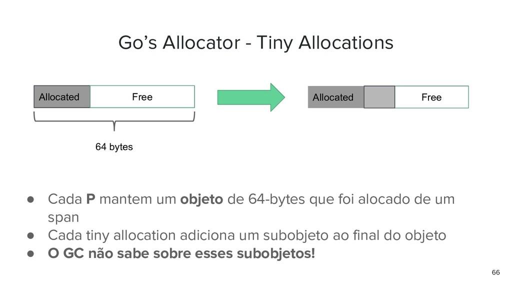 66 Go's Allocator - Tiny Allocations 64 bytes A...