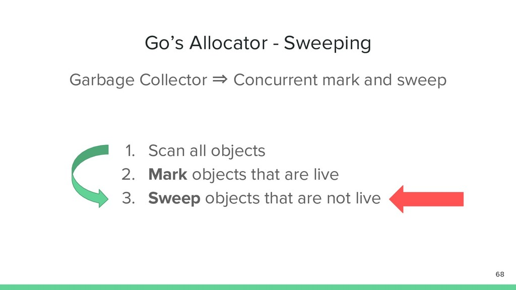 Garbage Collector ⇒ Concurrent mark and sweep 6...