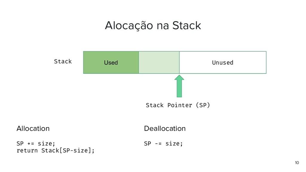 Alocação na Stack 10 Stack Used Stack Pointer (...