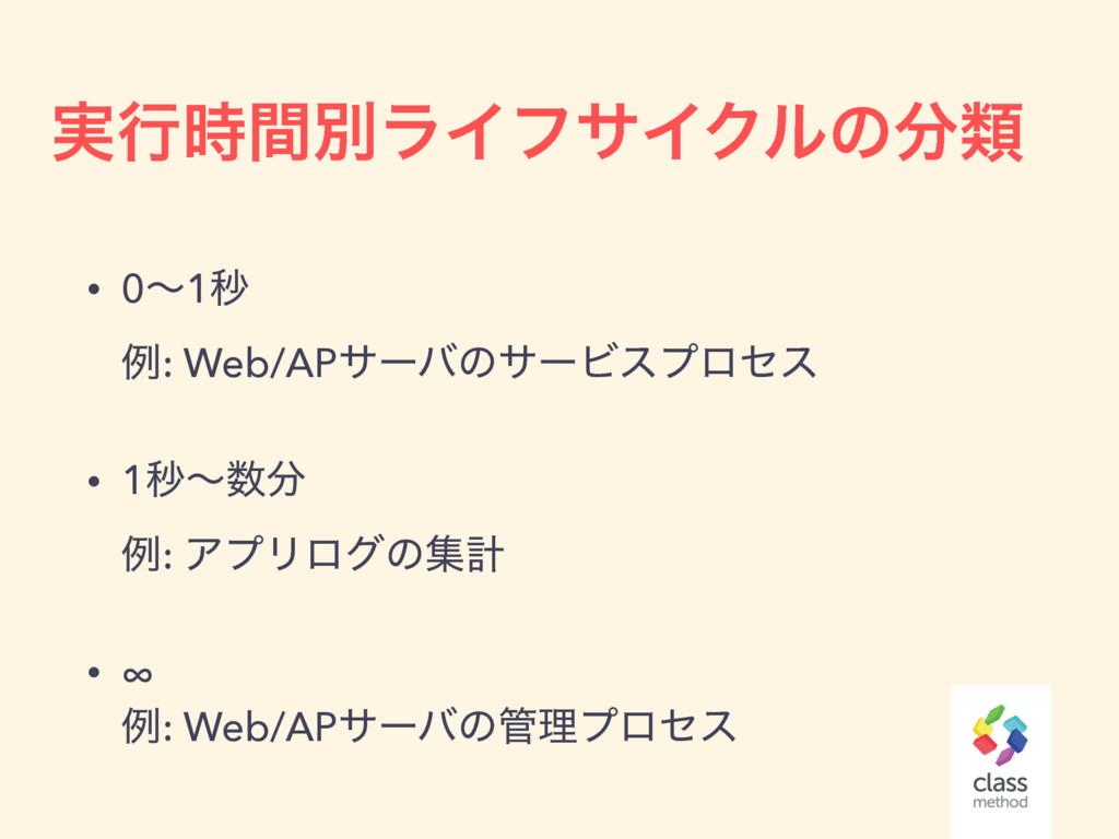 ࣮ߦؒผϥΠϑαΠΫϧͷྨ • 0ʙ1ඵ ྫ: Web/APαʔόͷαʔϏεϓϩηε •...