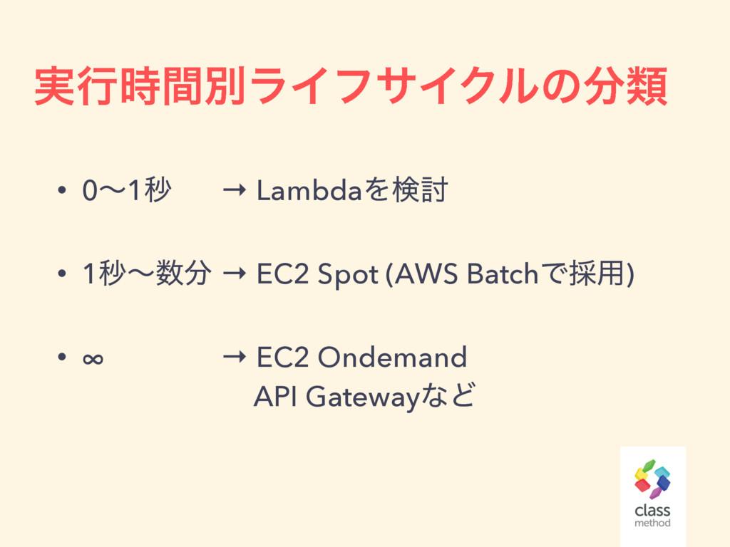 ࣮ߦؒผϥΠϑαΠΫϧͷྨ • 0ʙ1ඵ → LambdaΛݕ౼ • 1ඵʙ → EC...