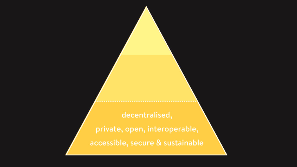 decentralised, private, open, interoperable, ac...