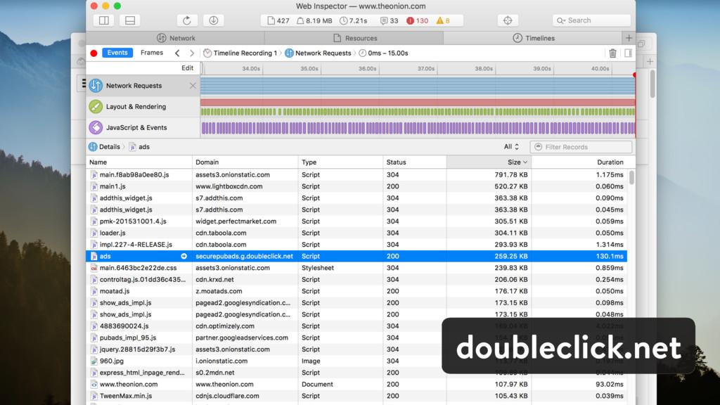 doubleclick.net