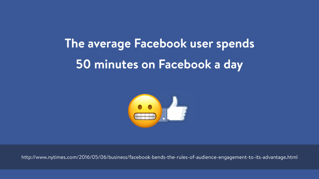 The average Facebook user spends 50 minutes on ...