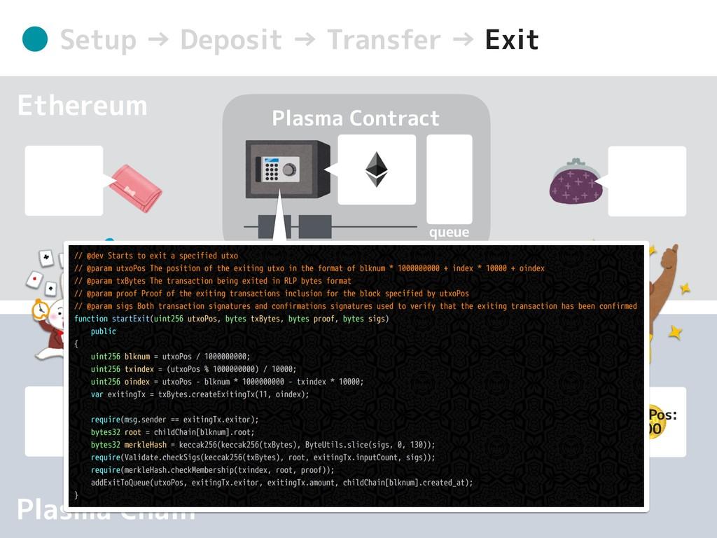 sivira Setup → Deposit → Transfer → Exit Ethere...